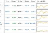 Bitcoin tiệm cận 10.000 USD, có thể tăng kỷ lục trong Tết Nguyên Đán?