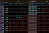 VN-Index rơi thẳng đứng sau đợt lễ ngắn ngày