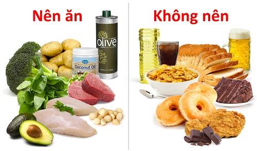 Thực phẩm tốt cho da khô